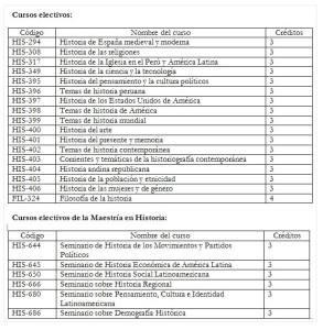 plan-de-estudios