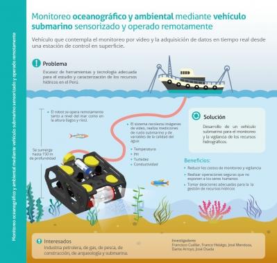 robotsubmarino