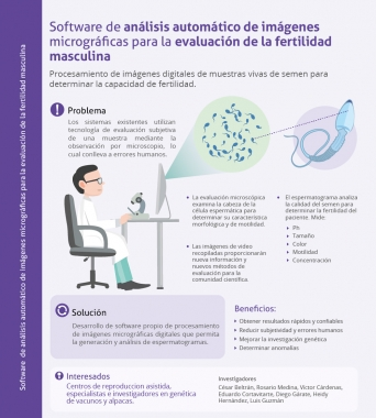 softwarefertilidad